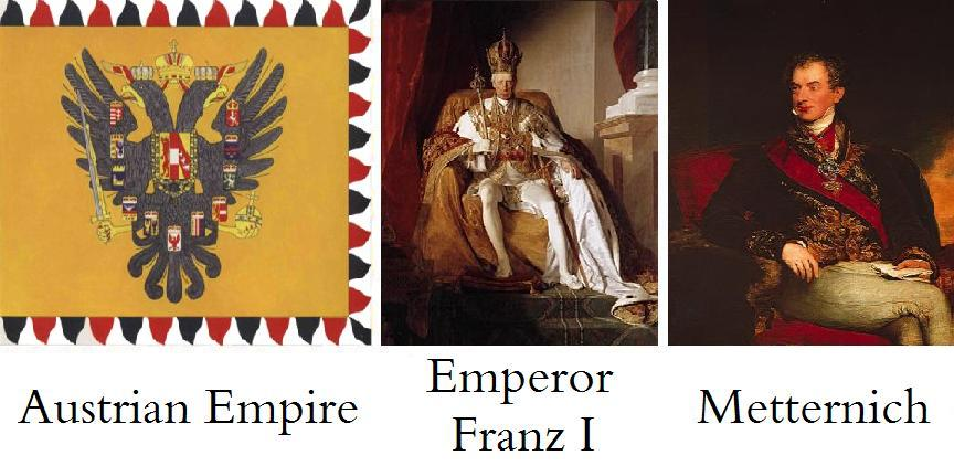 what was the outcome of the congress of vienna